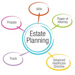 The 10 Biggest Estate Planning Sins